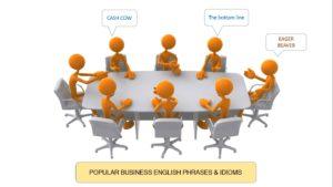 Pep Talk India, Business English, Spoken English, Public Speaking