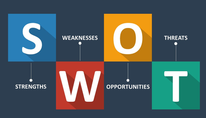 Using SWOT Analysis For Personal Development And Career Success