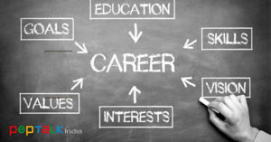 English Conversation Between Student and Career counselor